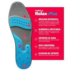 Plantillas SCRFOOT Relax Plus
